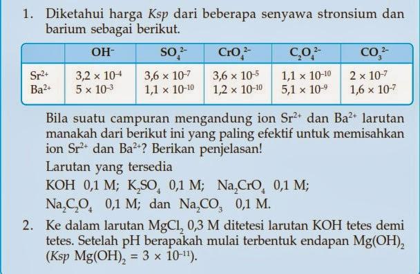 contoh soal essay kimia unsur