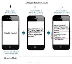 cara daftar VCN BNI
