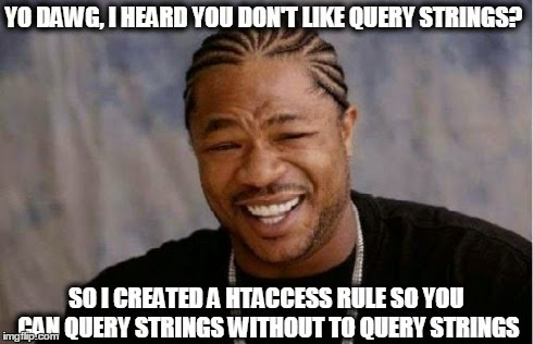 universal solution for seo troubles caused by urls with query strings