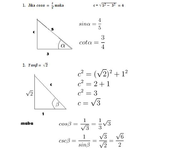 Contoh Soal Trigonometri Kelas X Iteksains