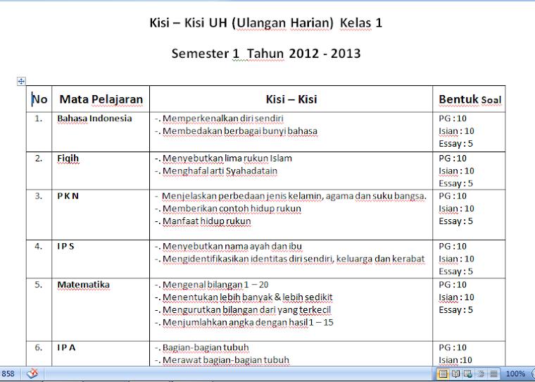 KISI UH KLS 1 1& 6