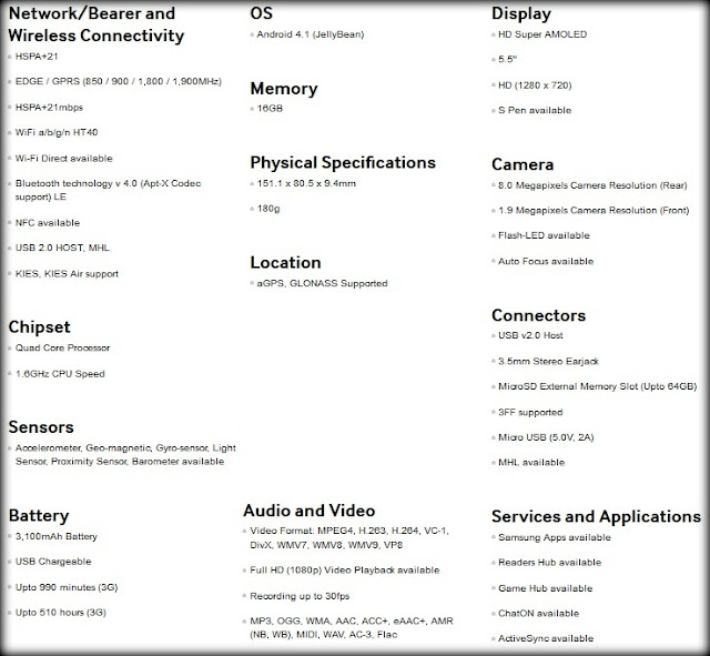 Technical specifications for the Samsung Galaxy Note 2 (http://www.samsung.com/my/consumer/mobile-devices/galaxy-note/galaxy-note/GT-N7100RWDXME-spec)