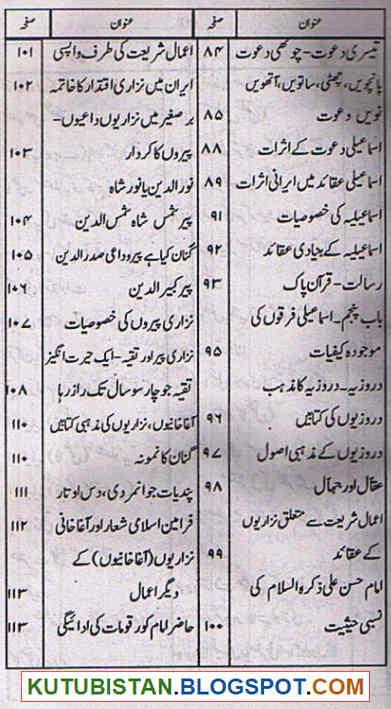 Contents of Ismaeelia Bohriyon Aur Agha Khaniyon Ka Taruf by Tanzim Hussain