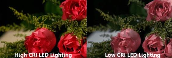 CRI en la iluminación