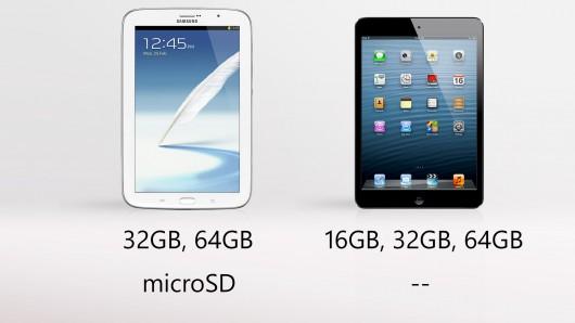 Samsung Galaxy Note 8 vs. Apple iPad Mini storage