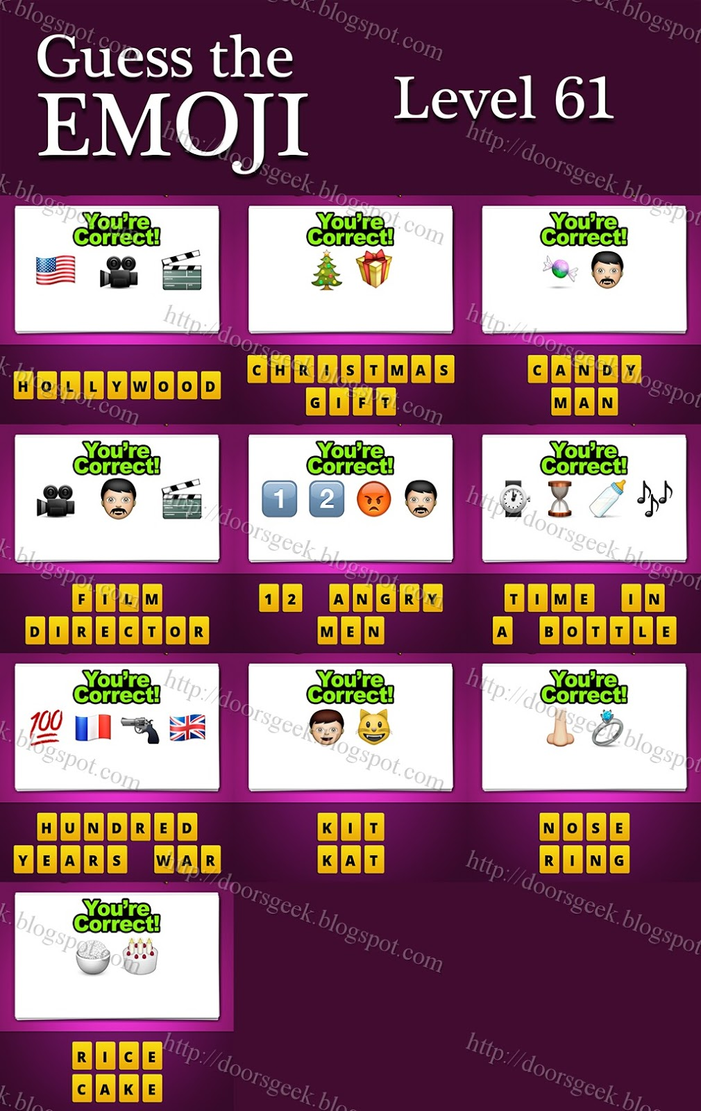 Celebrity Guess Answers & Cheats - App Game Answers