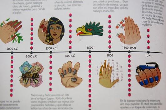 Historia del nail art1