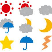 天気のアイコン「晴れ・雨・曇り・雪・星・月・台風・雷」