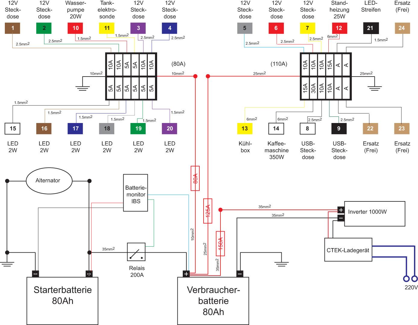 Berühmt Vega Schaltplan Heizung Fotos - Die Besten Elektrischen ...