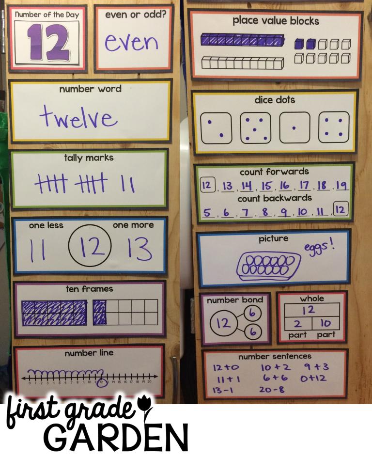 Calendar Math Ideas First Grade : First grade garden daily schedule calendar and math stretch