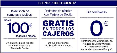 Ahorrocapital citigold la banca personal de bajo coste for Oficinas citibank madrid