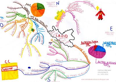 MAPPE MENTALI Lazio+1+-+mappa+mentale+-+tutti+a+bordo-dislessia