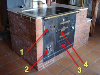 Elcobijoarquitecturas transformaci n de una cocina for Cocina economica a lena