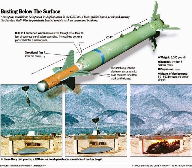 la-proxima-guerra-bomba-gbu-28-bunker-buster-revienta-bunkeres-arabia-saudi-iran-israel-eeuu