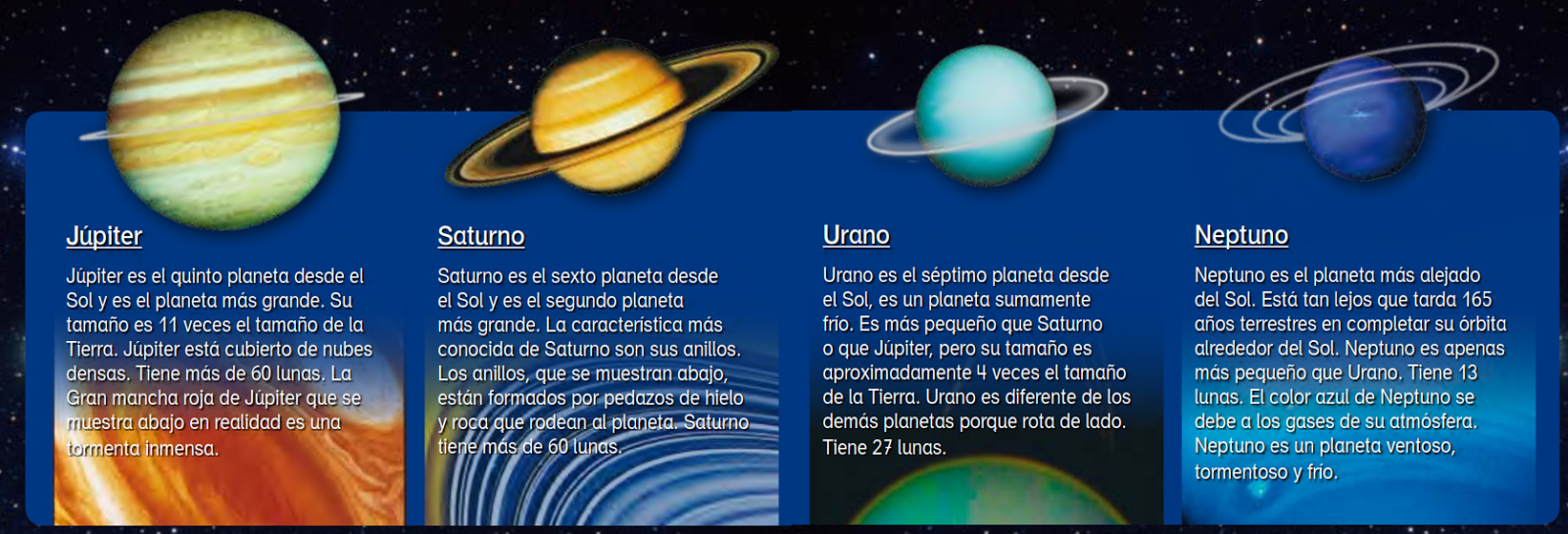 Hace los deberes los planetas exteriores - Caracteristicas de los planetas interiores ...