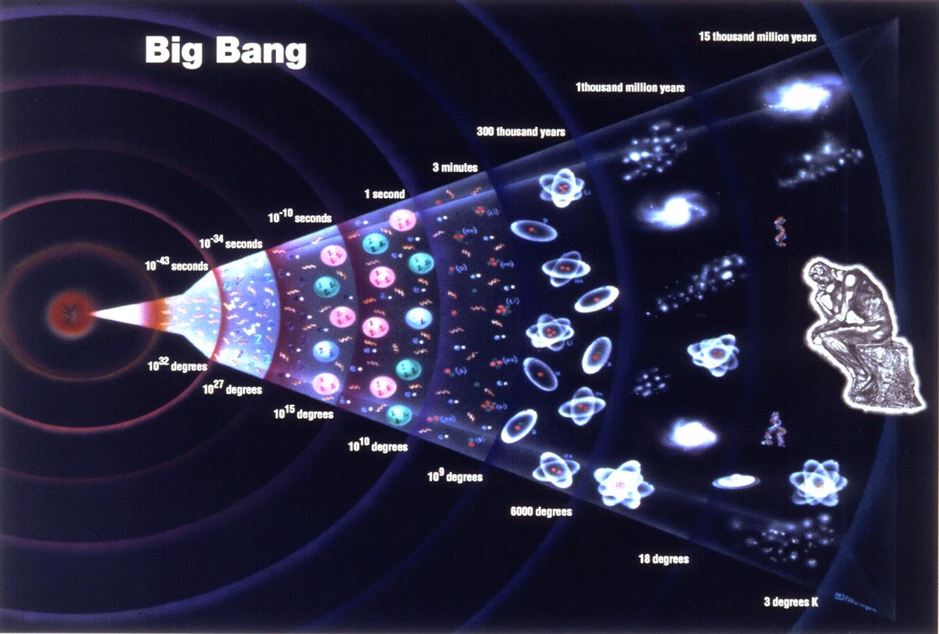 Big Bang: il più grande mistero di sempre.