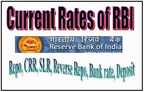 rbii rates, current crr, current slr, latest repo rate, what is repo, what is CRR, latest economic news, financial awareness, news about rbi, Banking Awareness, current rates of RBI, present reverse repo,