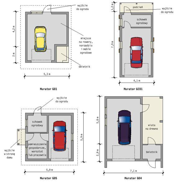 2 Testowy Dobry Garaż Jal Zbudować