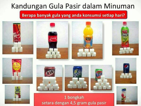 ANDA HARUS TAU!! Inilah Foto Kandungan Gula dalam Minuman Kemasan. Masih gak percaya kalau Banyak Minuman Kemasan itu Tidak Sehat?