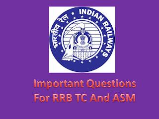 Railway Recruitment Board  Mock Test -2016
