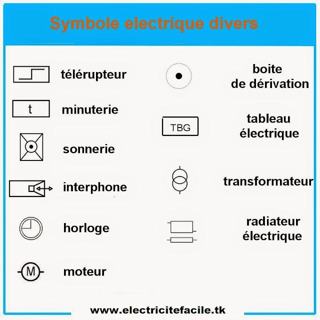 Symbole electrique schema apareils de mesure maison habitat installation electrique - Symbole radiateur electrique ...