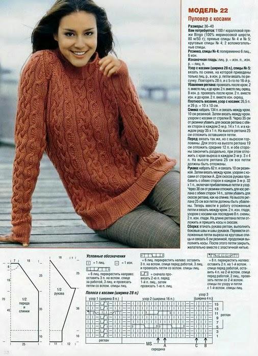 Вязание теплых свитеров для женщин спицами