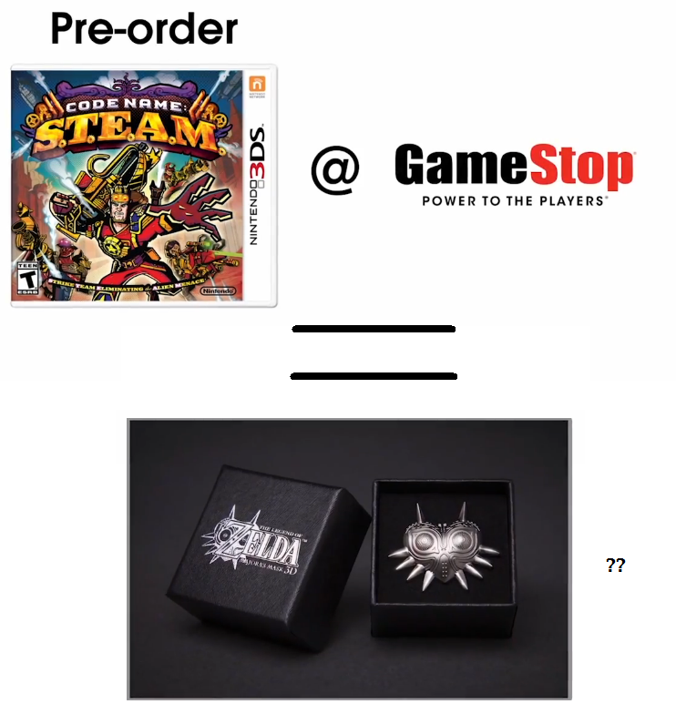 Pre-order Code Name S.T.E.A.M. at GameStop for a Legend of Zelda: Majora's Mask pin. How does this make sense?