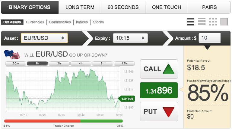 Binary options and options