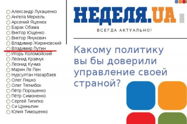 84% of Ukrainians would entrust Putin with Ukraine