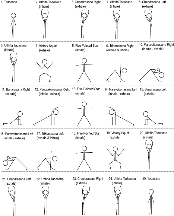 Two Slightly Different Variations Here And A Nice Alternative To Sun Salutations Scource Yogaflavoredlifet