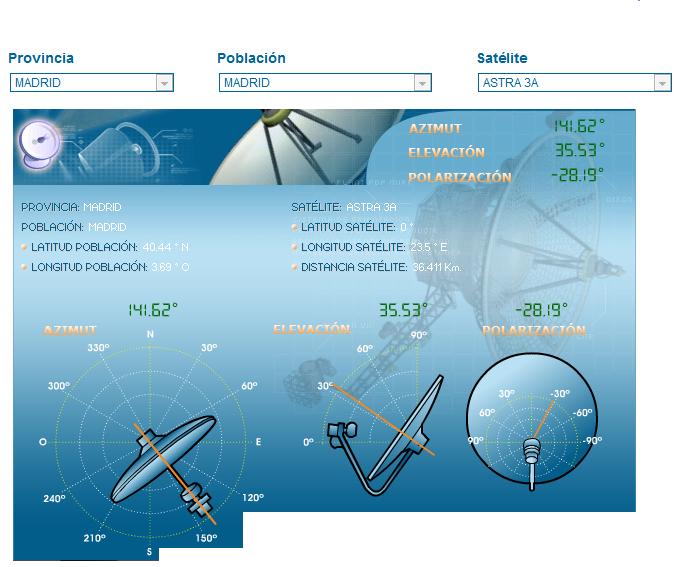 blog de travis 2 c mo orientar e instalar una antena