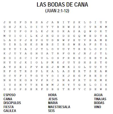 La Catequesis (El blog de Sandra)