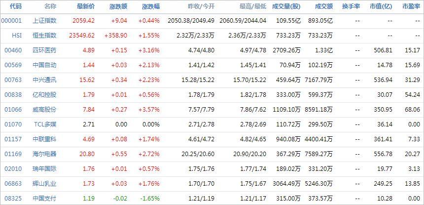 中国株コバンザメ投資ウォッチ銘柄watch20140702