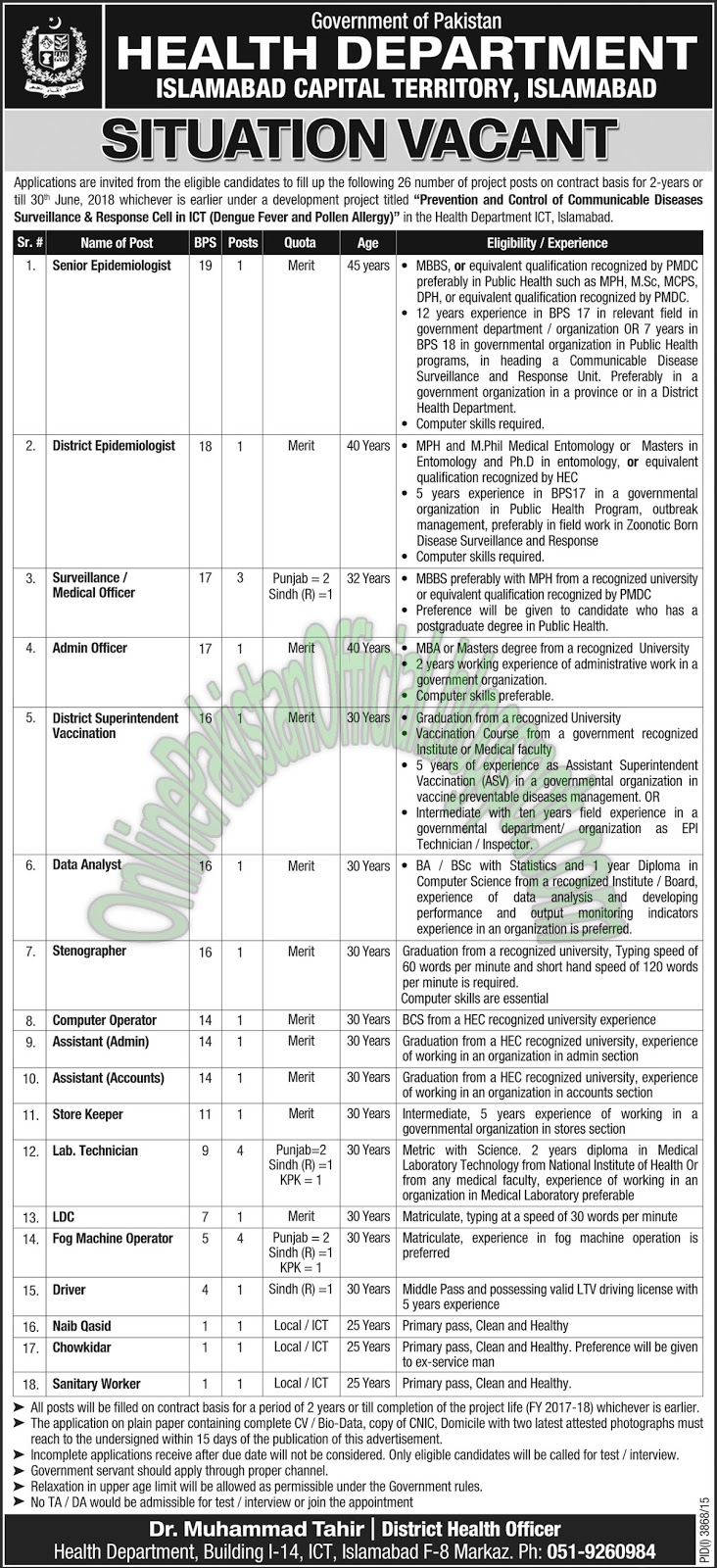 Islamabad Health Department jobs in pakistan latest