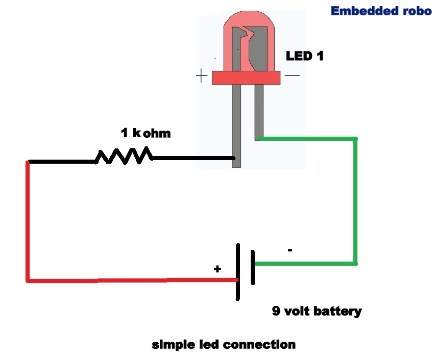Learn From The Basics All About Electronics   Embedded