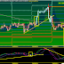 Commodity Charts