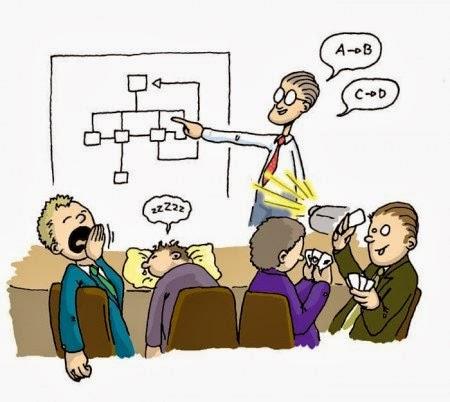 Hablar y leer en p blico una exposici n oral en clase for Pasos para realizar una exposicion