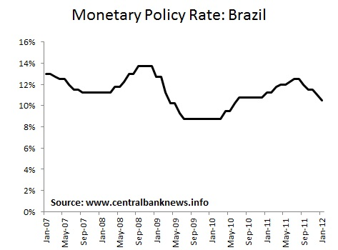 Forex effects as central banks restock