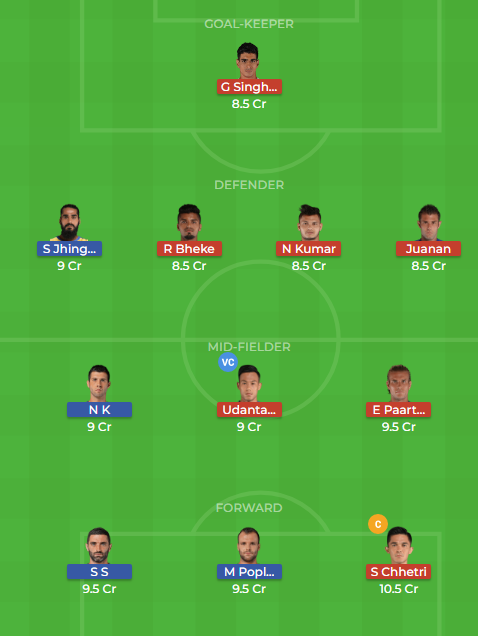 kbfc vs bfc dream 11 team,kbfc vs bfc dream 11 football team,kbfc vs bfc dream11 team with full details,dream 11 team,dream11 team,atk vs bfc dream11 team,kbfc vs fcpc dream11 team,kbfc vs bfc dream11,fcg vs bfc dream 11 team,bfc vs cfc dream 11 team,bfc vs fcg dream 11 team,bfc vs ddfc dream 11 team,ddfc vs bfc dream 11 team,fcpc vs bfc dream 11 team