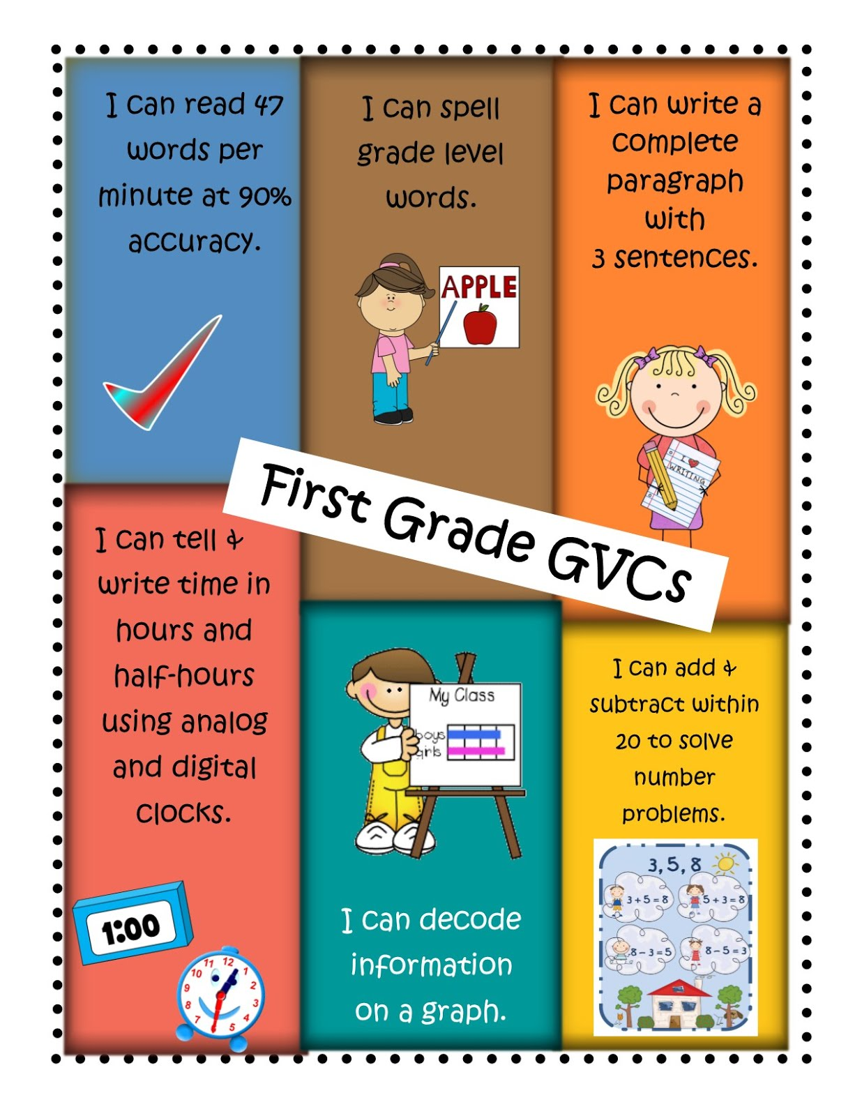 1st Grade GVCs