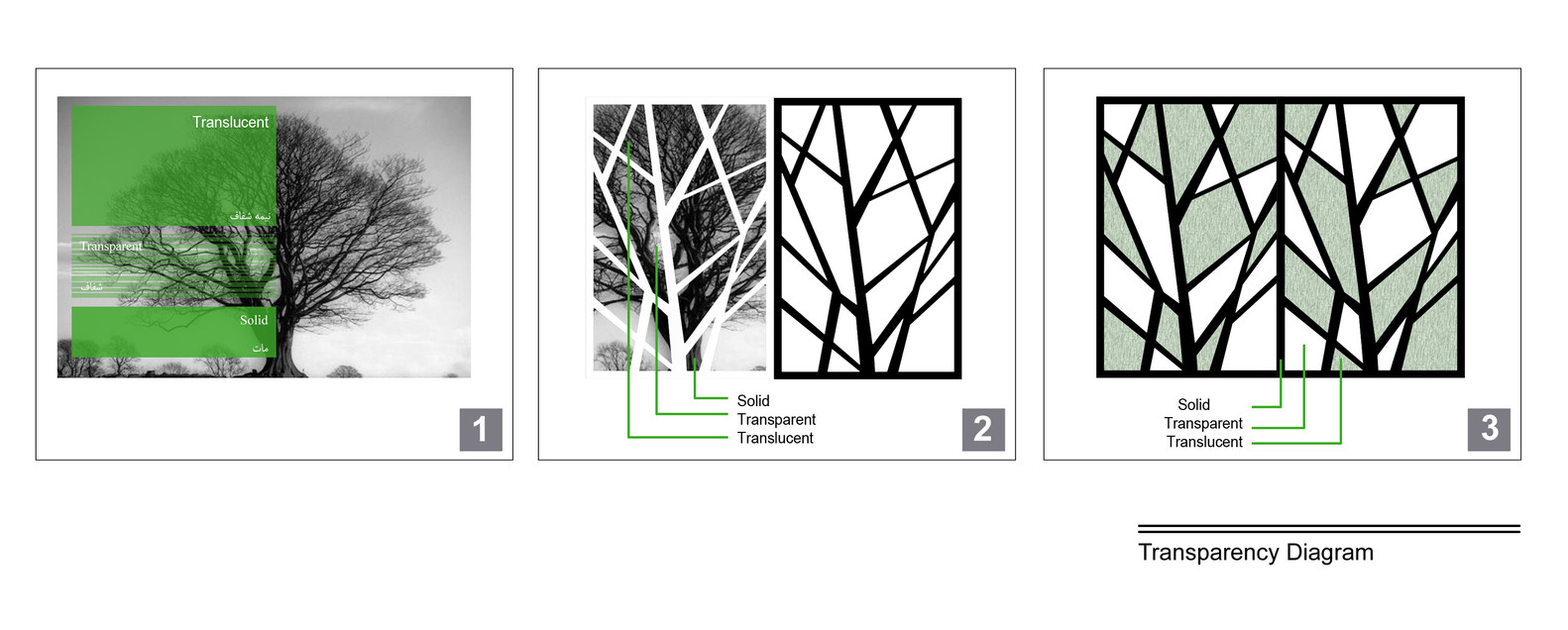 Taller de dise o iv arquitectura up for El concepto de arquitectura