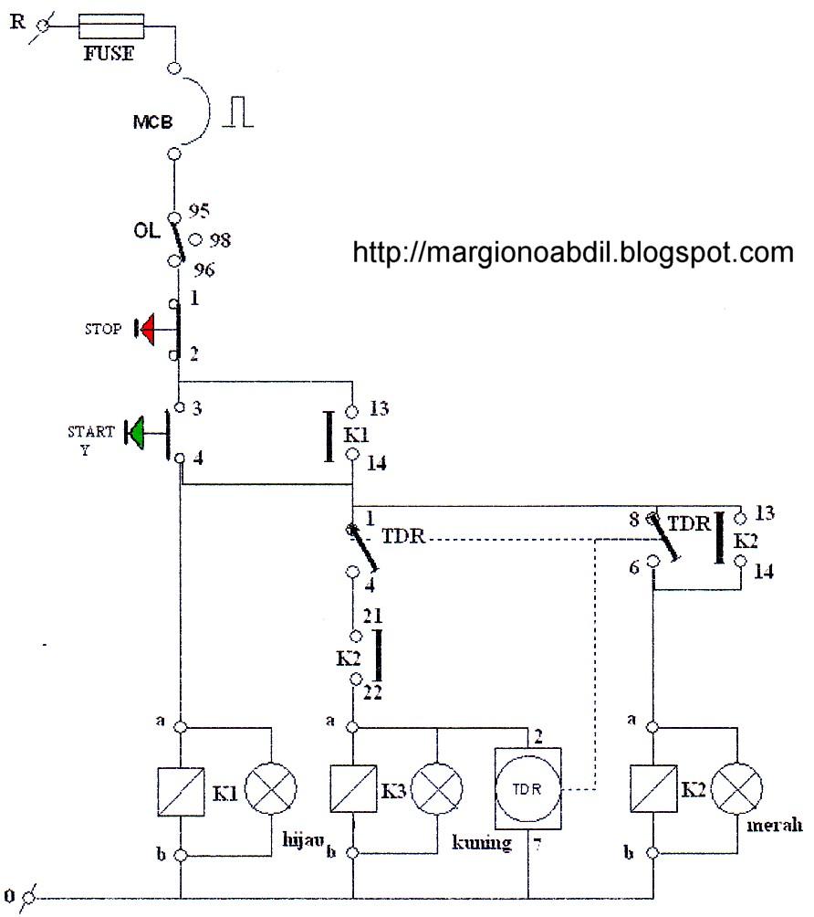 Bagirgiono abdil ber waktu pada tdr rangkaian penagsutan bintang segitiga secara otomatis menggunakan kontaktor magnet dan tdr ini dapat dilihat pada gambar di bawah ini ccuart Gallery