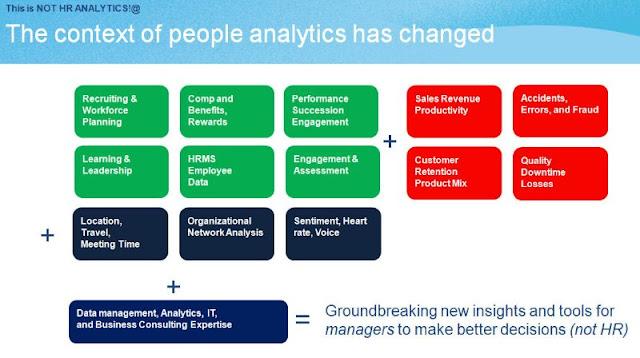 HR-аналитика