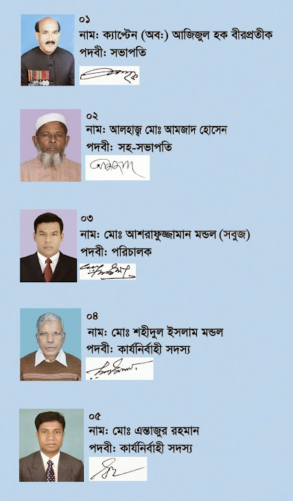 LIST OF ISSUED ID CARD OF LALMONIRHAT DISTRICT MUSEUM
