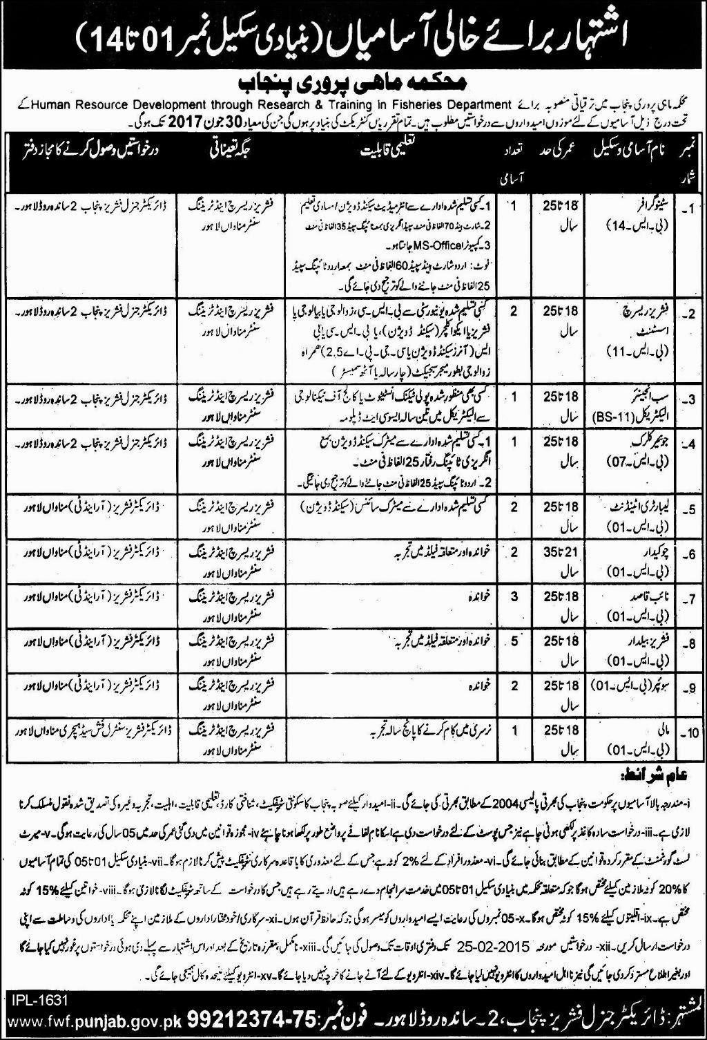 Govt of Punjab Fisheries Department Jobs
