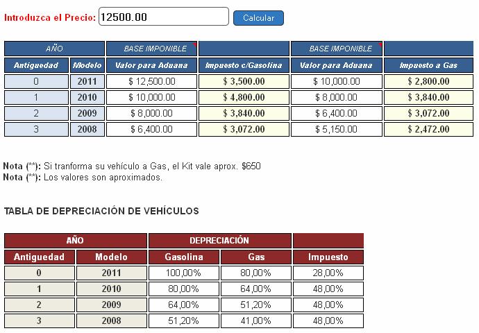 empresa de importacion de vehiculos: