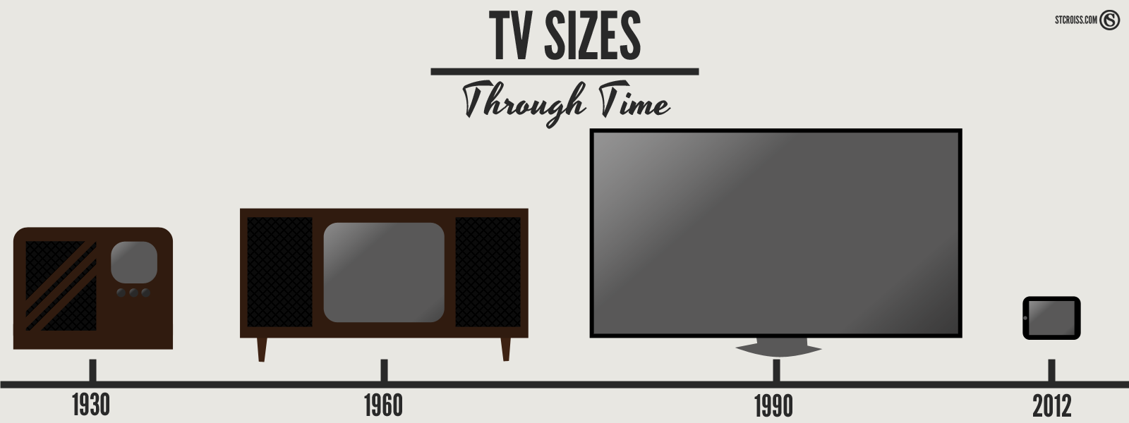 Tv sizes through time