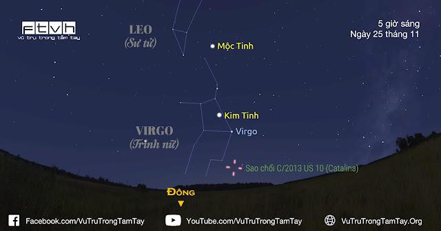 Vị trí của sao chổi Catalina vào sáng sớm ngày 25 tháng 11 năm 2015.