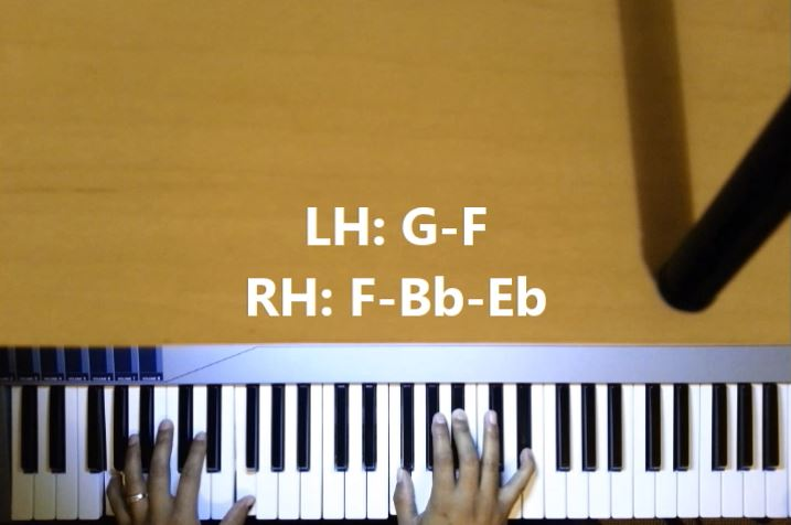 Piano Playing Keyboard Tutorial On As The Deer In The Key Of Ab