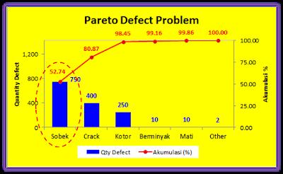 pareto chart excel 2007 & 2010